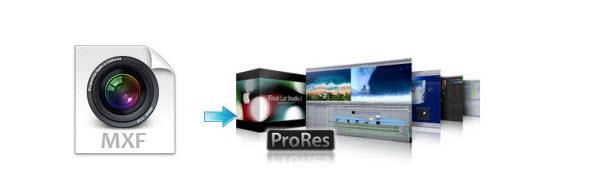 MXF to Apple ProRes Converter